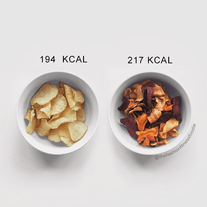 Porovnali sme kalórie takmer rovnakých jedál. Výsledky vás šokujú